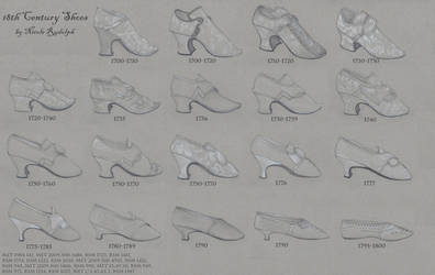 Shoe Timeline