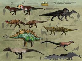 Prehistoric Kingdom - Morrison Formation Dinosaurs by MoriceMonkey93