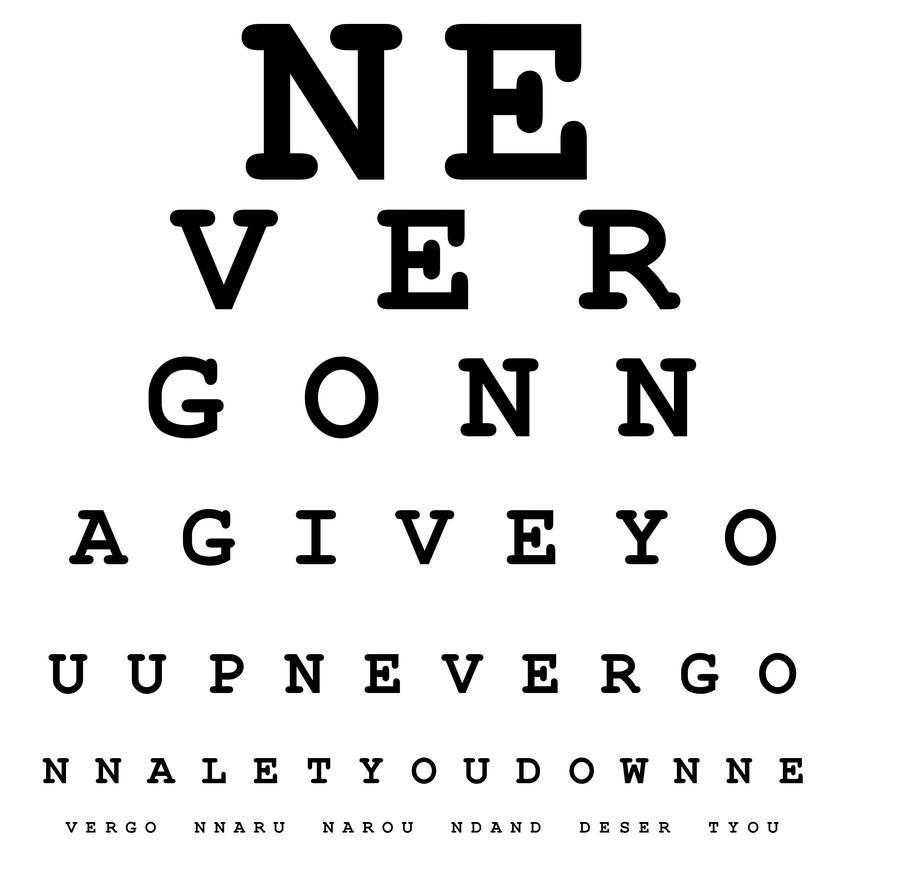 Best Optometrist In Kitchener