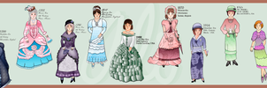 Historical Fashion Timeline Part 1