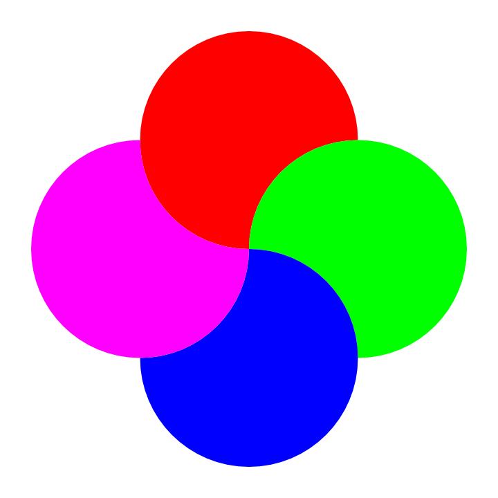 4 circle swirly by 10binary on DeviantArt