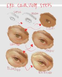Eye Steps by ArthurHenri