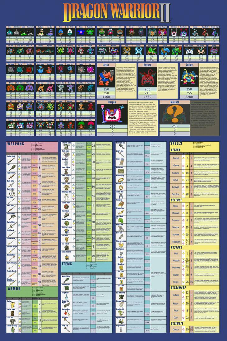 Dragon Warrior 2 Item Map by TheSpartanOfAuburn on DeviantArt on