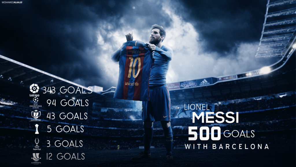 Lionel Messi 500 Goals Wallpaper by MohamedALAAGFX on