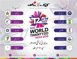World T20 super 10 Round by syedmaaz