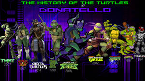 History Of Donatello