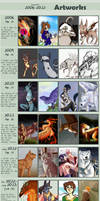 2008 - Early 2013 Improvement Meme by Susiron
