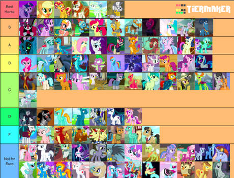 Digigex90's MLP character tier list
