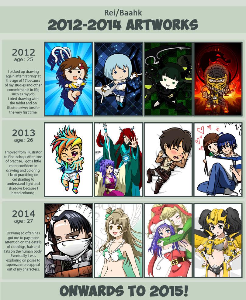 2012-2014 Improvement Meme by rei-baahk