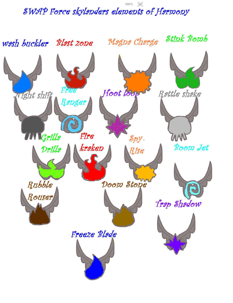 SWAP Force Skylanders Elements Of Harmony By