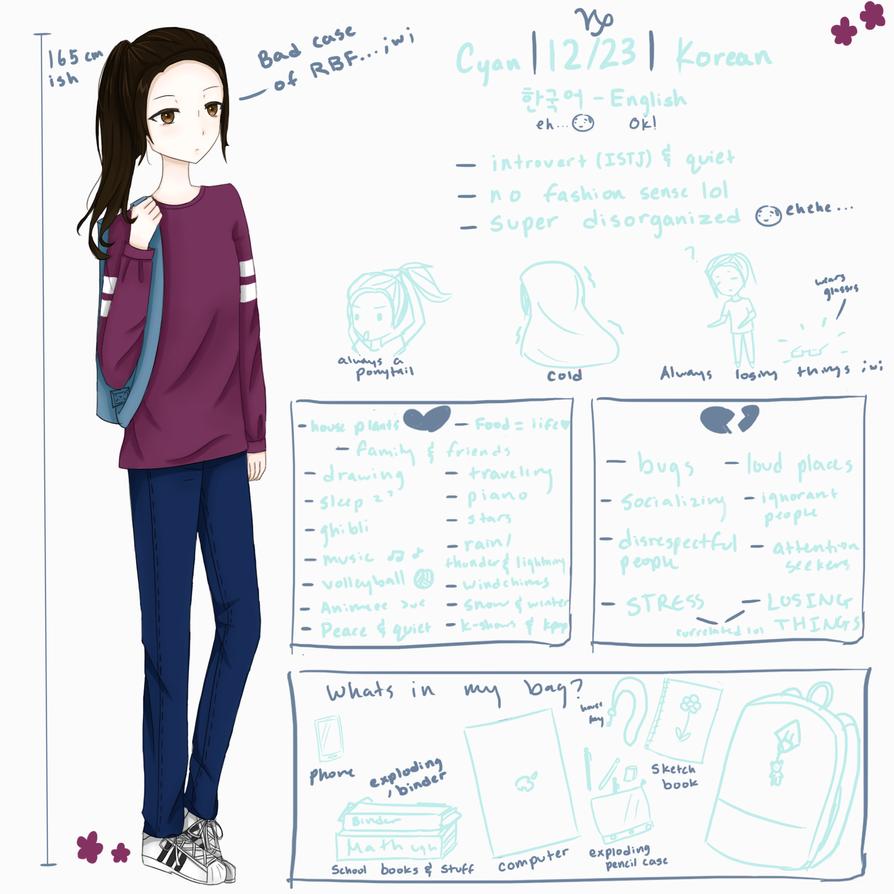 Meet The Artist! by Cyanoe