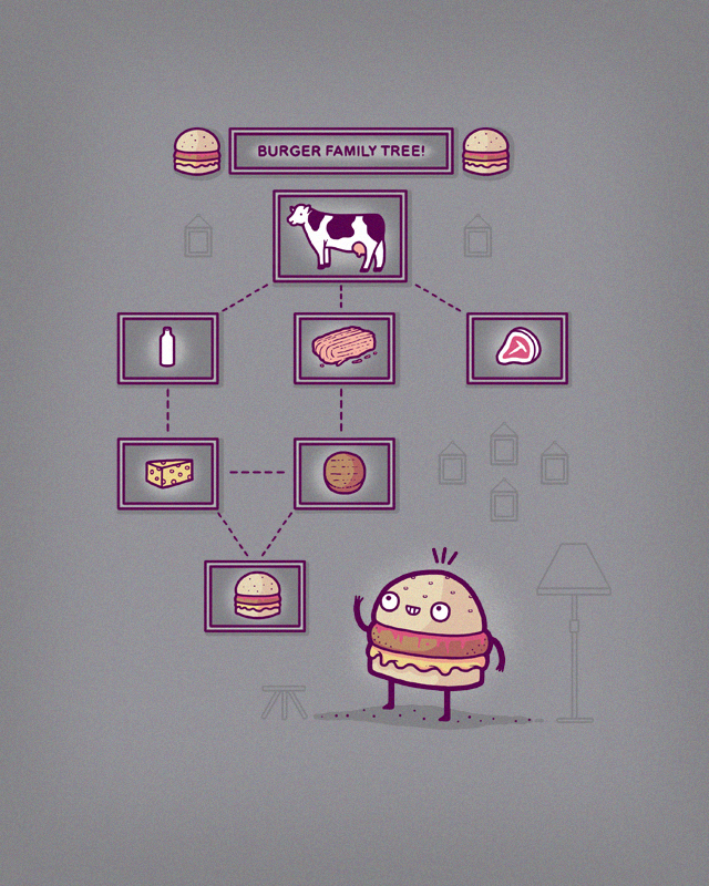 Burger family tree by randyotter