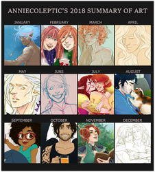 2018 Summary of Art by anniecoleptic