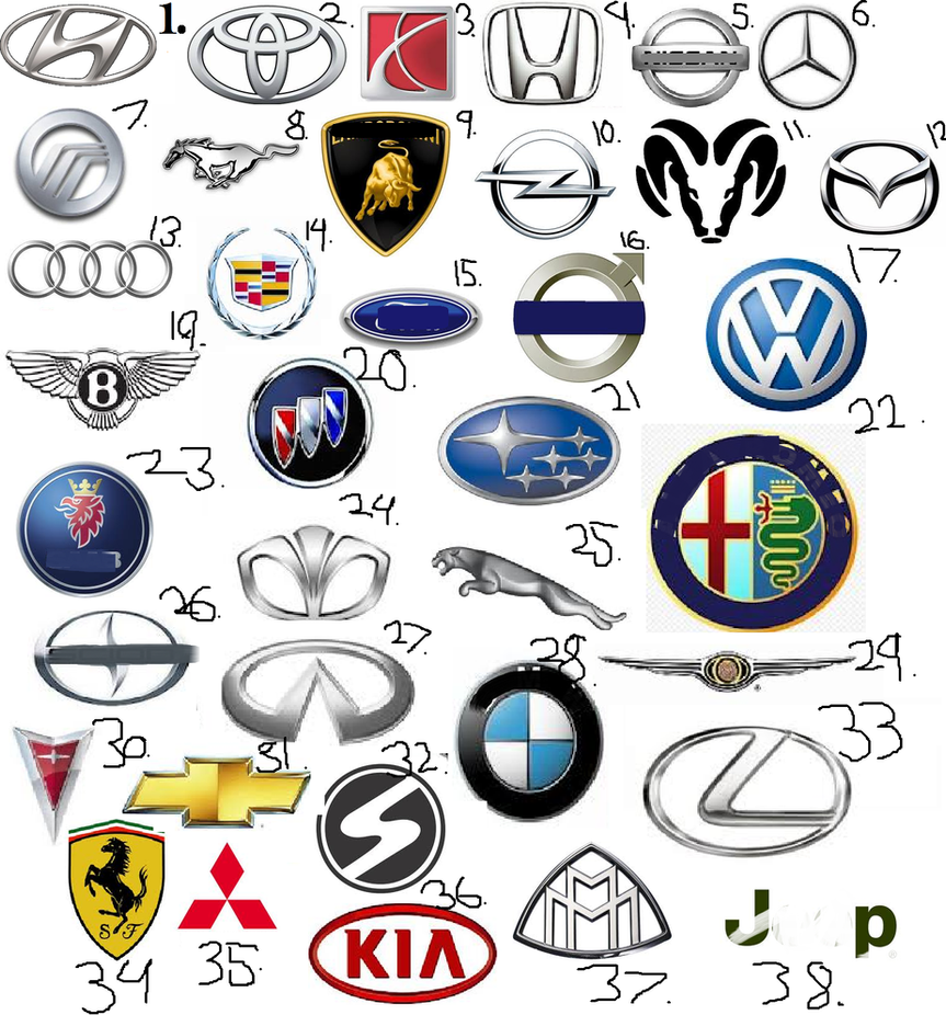 All Cars Logo With Name: Car Logo Quiz! DB By Spaarx On DeviantArt
