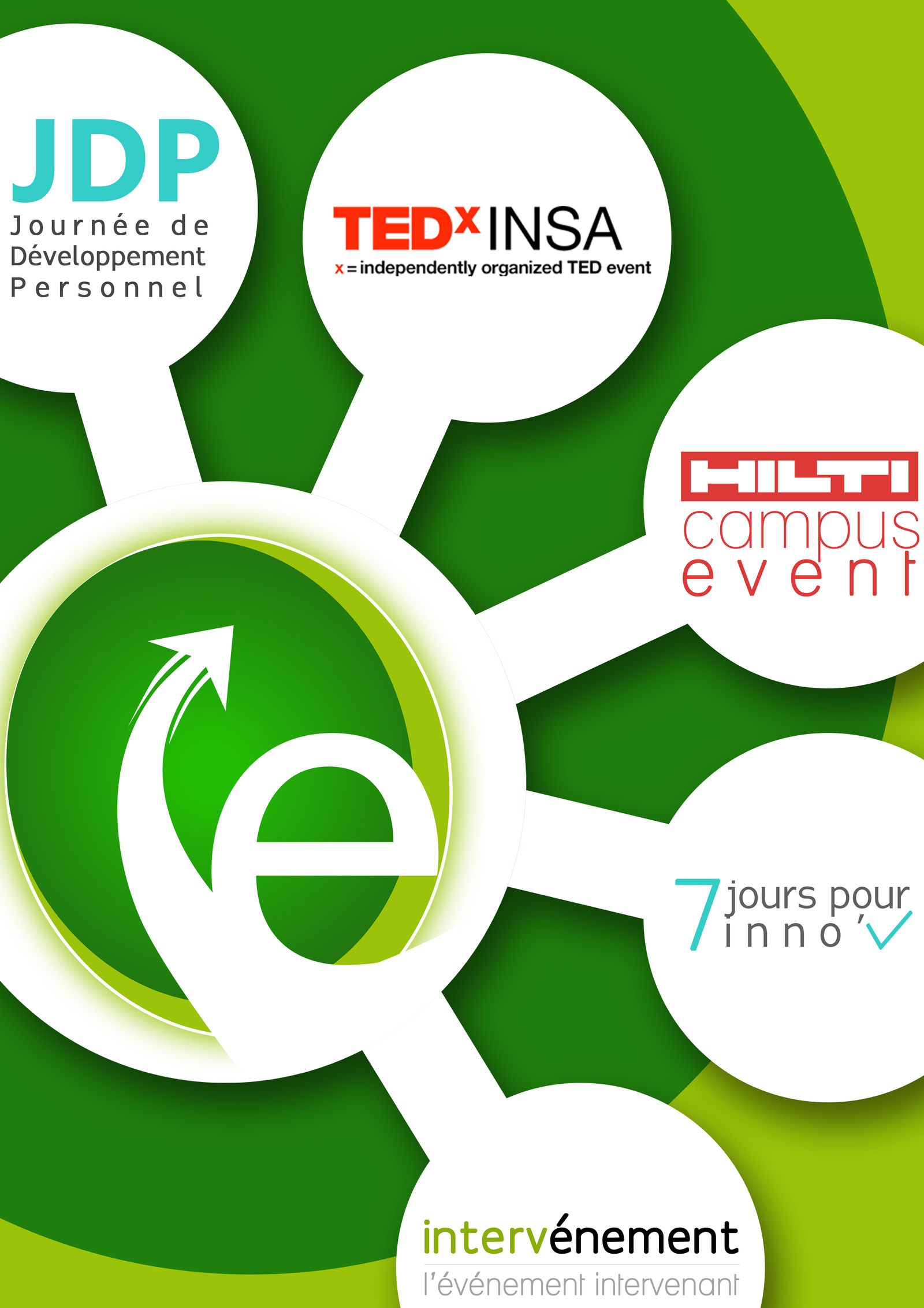Poster ETIC 5 events
