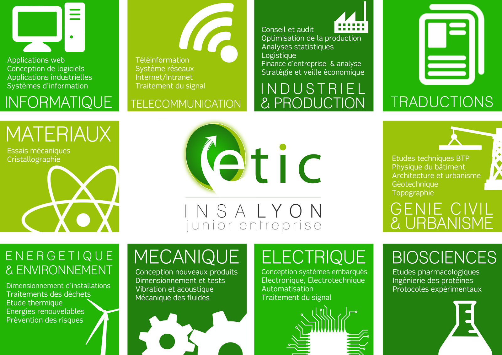 ETIC Skills map by sakenplet