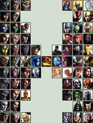 Mortal Kombat VS Marvel Whishlist+DLCs by Sobies518PL