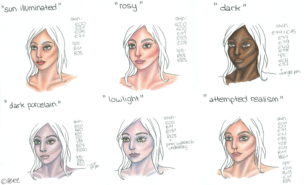 how to draw with copic ciao without streaks