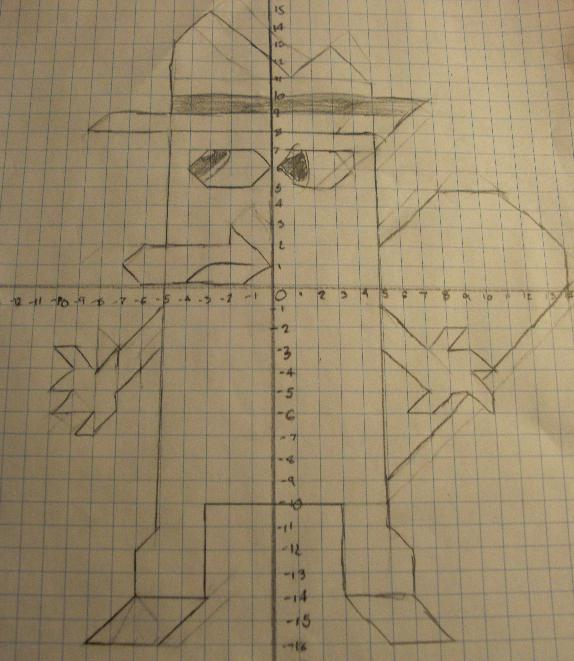 Perry the Platypus -graph- by lyoko806