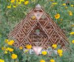 Grand Pyramid Matrix