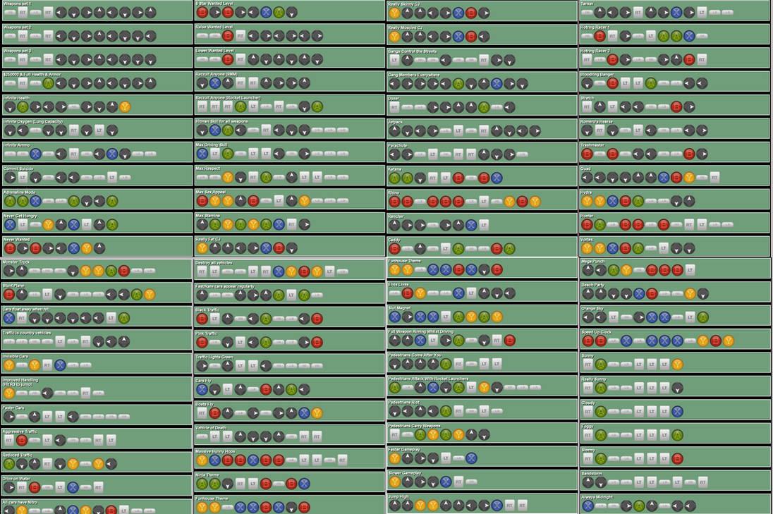 GTA SA Ginput Cheats Xbox 360 Full by LuisLopezV on DeviantArt