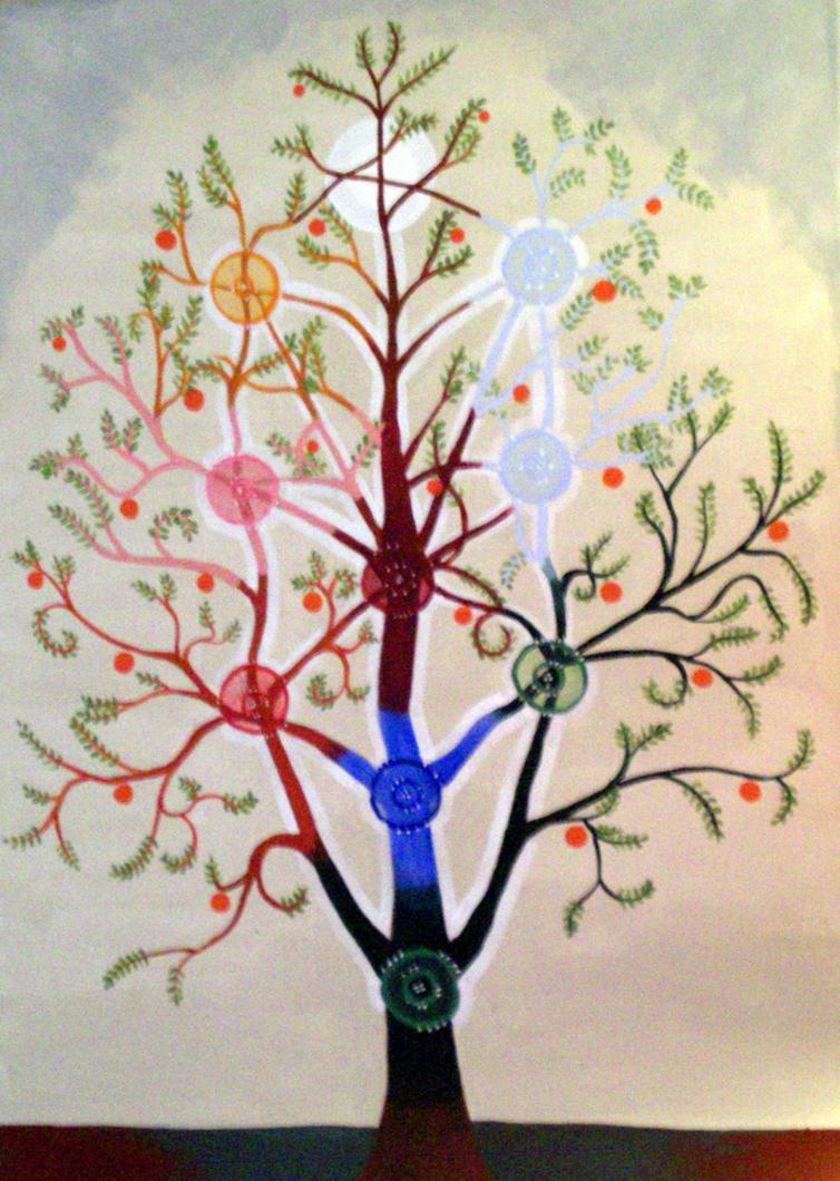 Tree of life Kabbalah by lilnix19