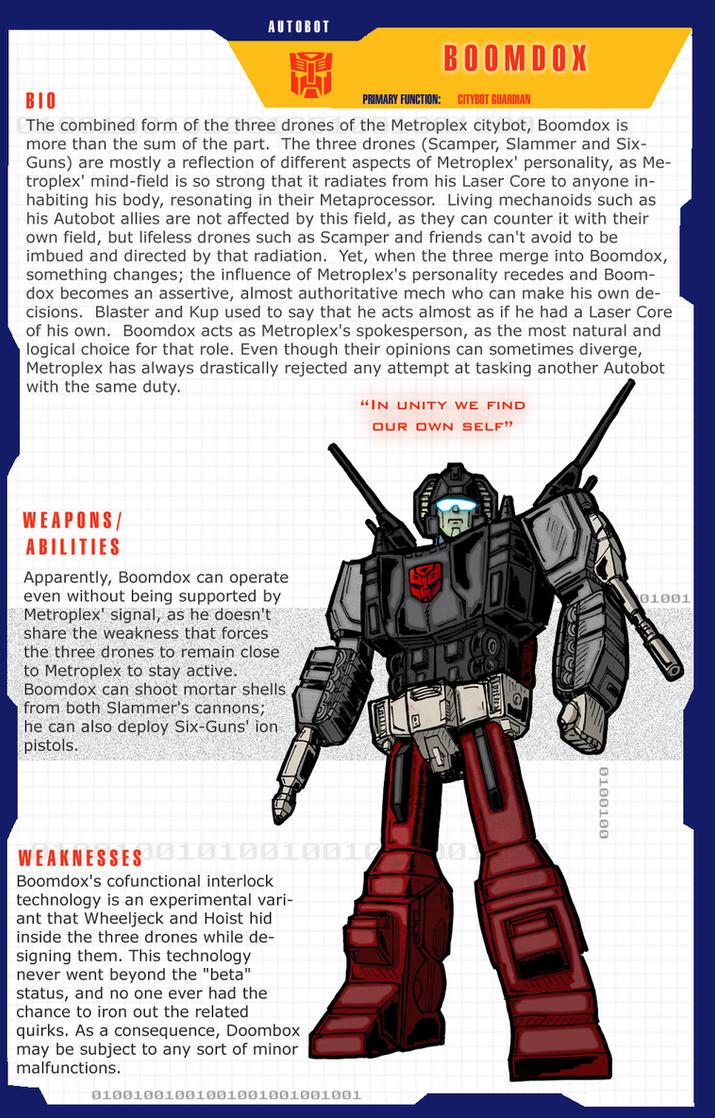 Transformers News: Seibertron.com Creative Round-up - July 19th, 2015