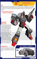 Crosscut profile by hellbat