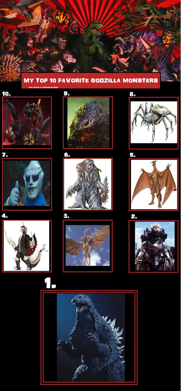Top 10 Godzilla Monsters by TheAmazingMisterZ