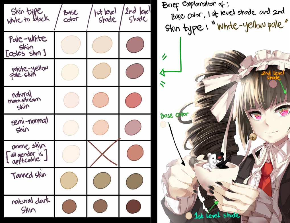 Skin color set for my preferences by Hews-HacK on DeviantArt