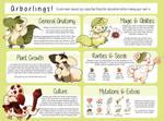 (SC) Arborlings Species Reference