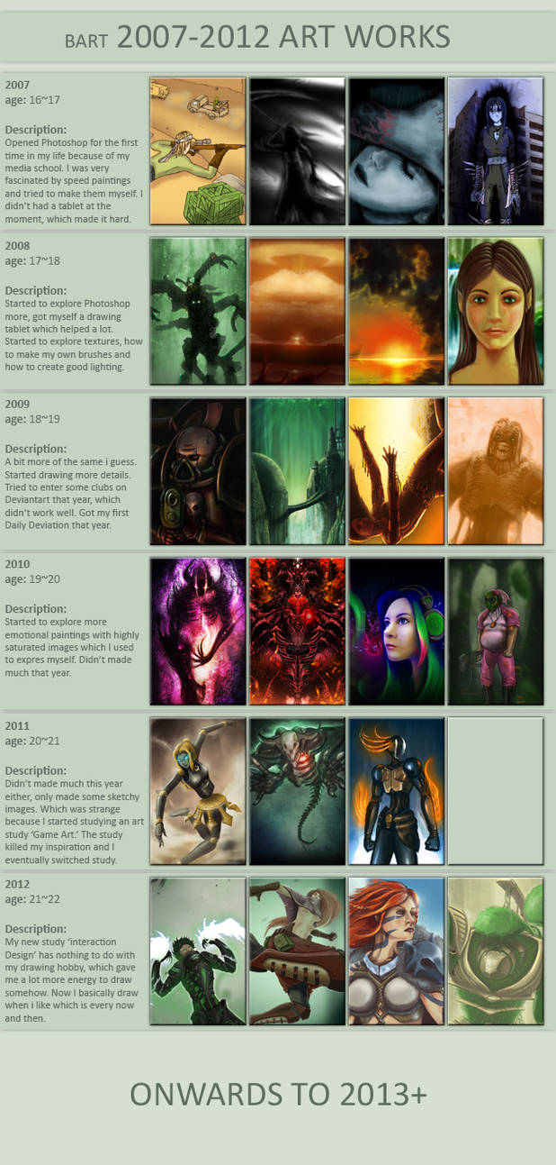 My artworks from 2007-2012