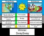 character vs meme: SwaySway Vs. Buhdeuce