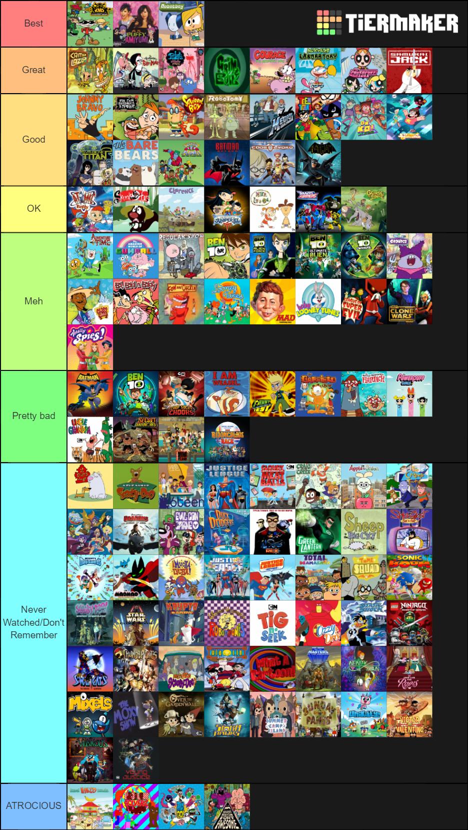 My Cartoon Network Tier List By Arthurengine On Deviantart