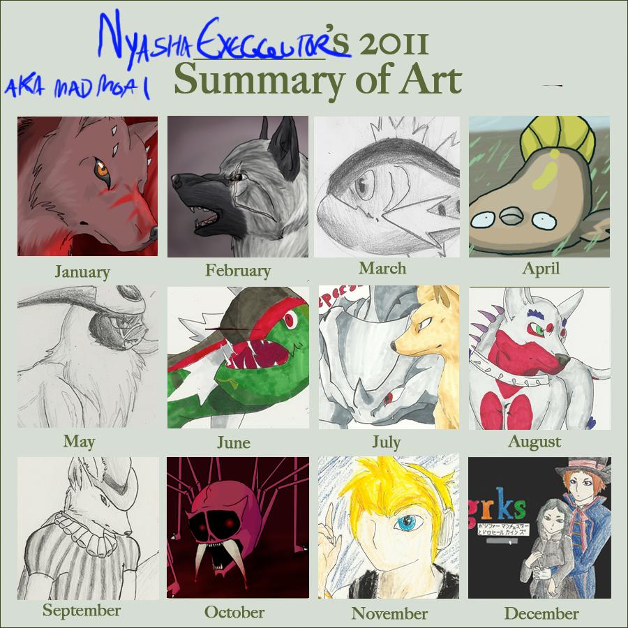 2011 Art Summary Meme by YuPuffin