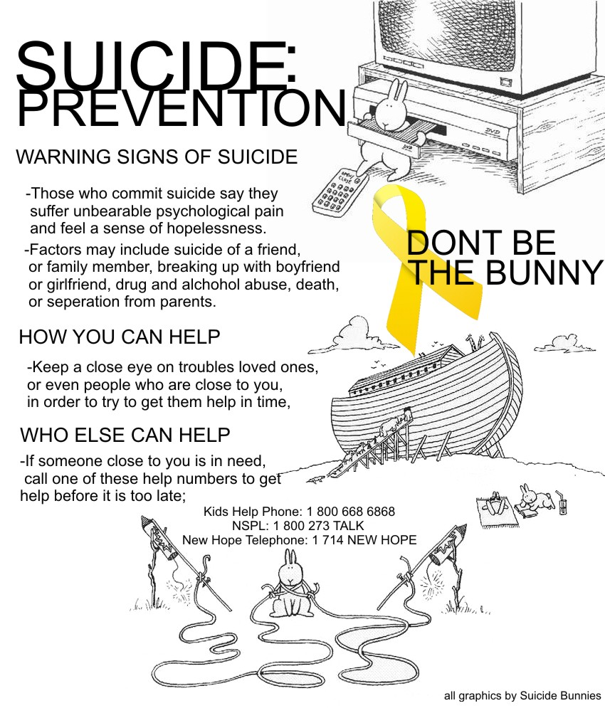 suicide hotline online chat login