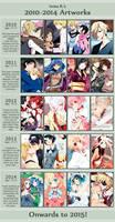 Improvement meme2010-2014
