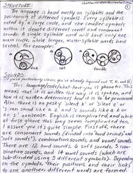 Gallifreyan Guide P.1: Structure and Sounds Intro.