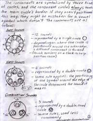 Gallifreyan Guide P.2: Consonants
