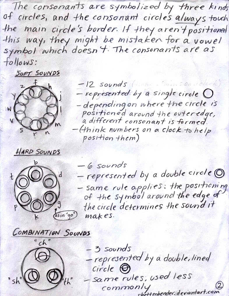 Gallifreyan Guide P.2: Consonants by cbettenbender