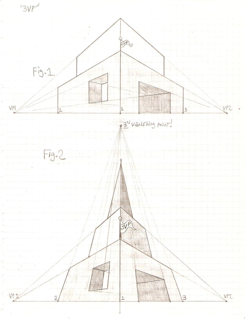 It is a graphic of Rare 2 Point Perspective Drawing Tutorial