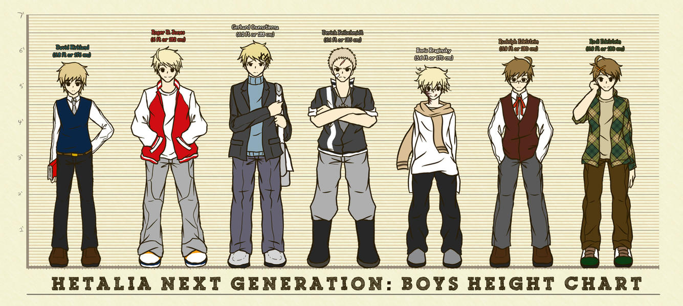 Anime Characters 153 Cm : Hetanext boys height chart incomplete by bluestorm
