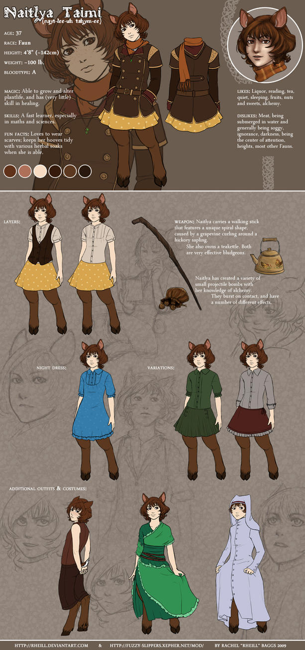 MoD - Character Sheet 1 by rheill