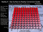 Reality 4 Conversion Guide (Spec and Gloss)