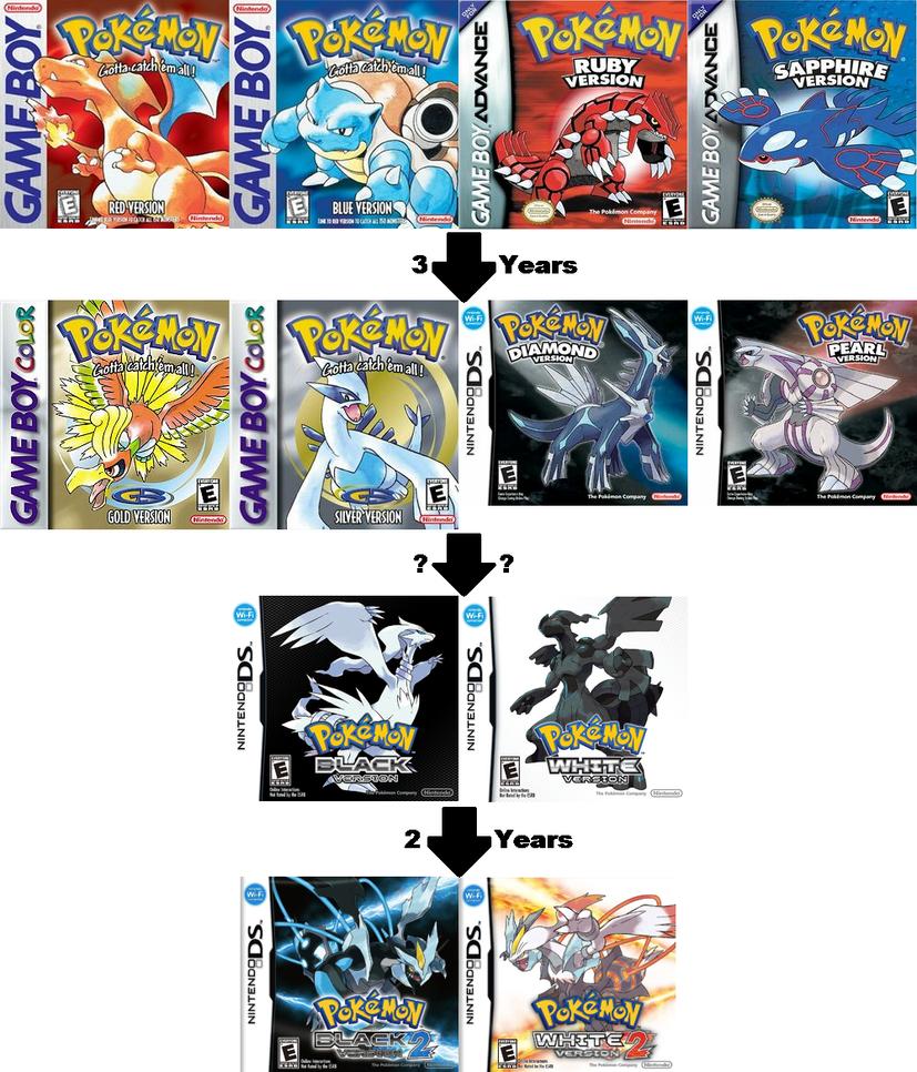 Pokemon Orden
