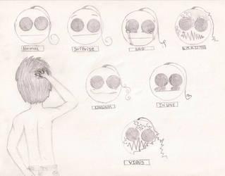What Mask Should I Wear? by bethabugaboo