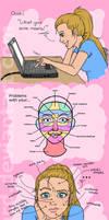 Acne Problems by OdieFarber