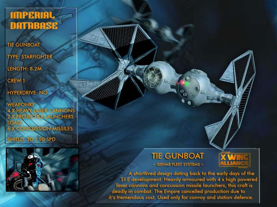 X-Wing Aliance Tech Library - Tie Gunboat by hangarbay94