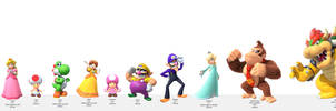 Super Mario Characters Size/Height Chart