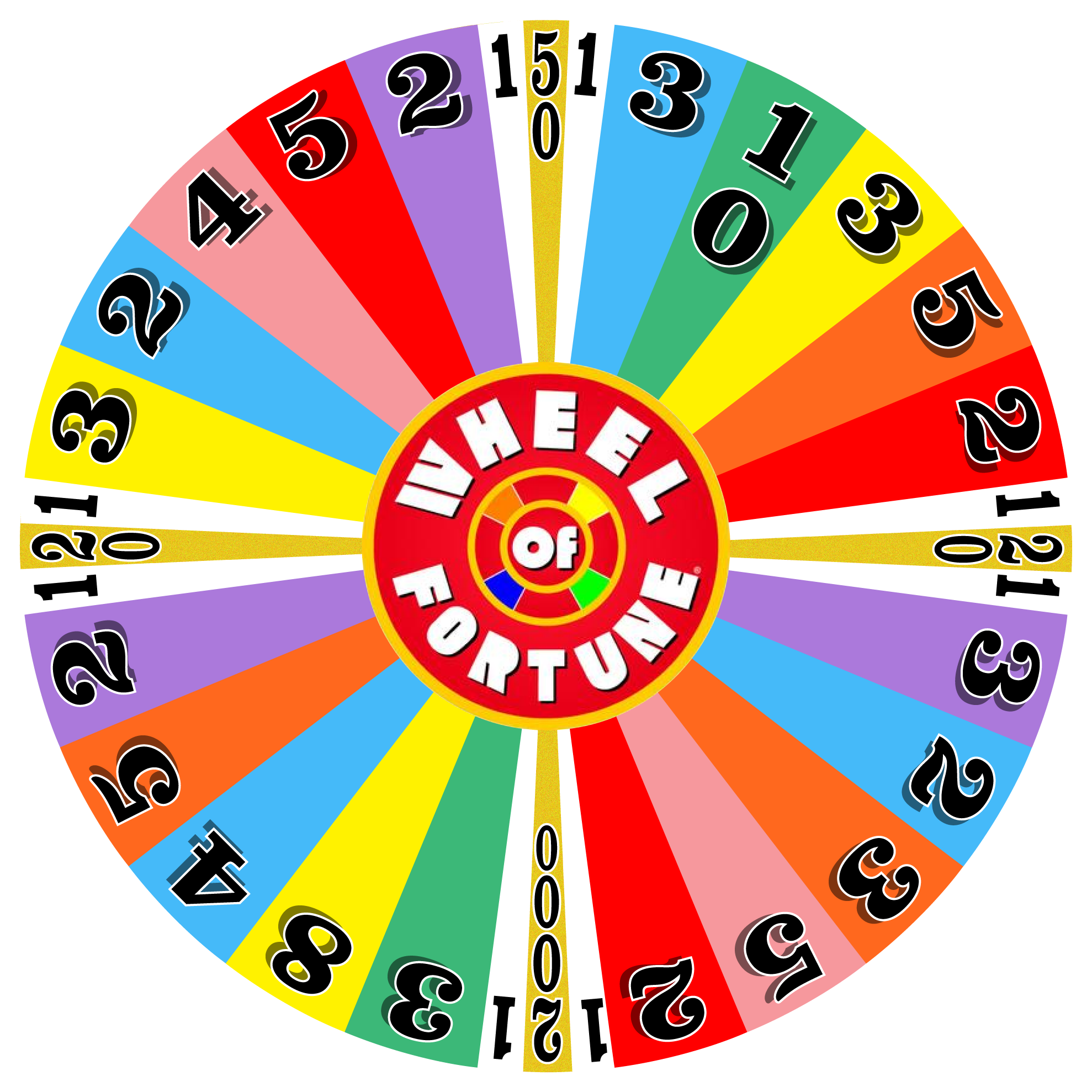 wheel of fortune online fun arcade